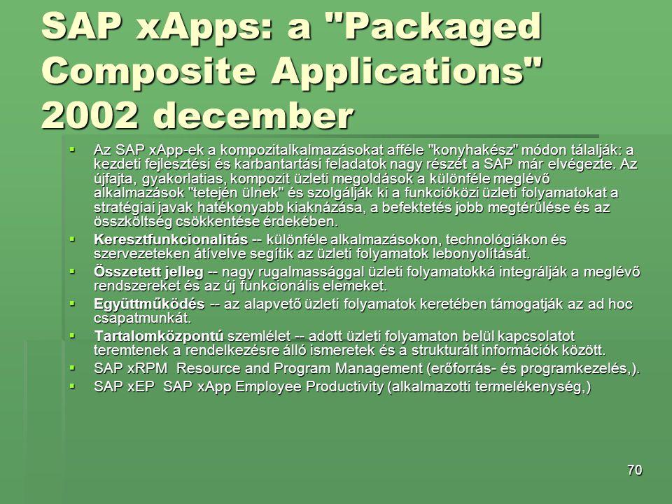 70 SAP xApps: a