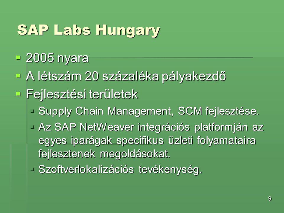 9 SAP Labs Hungary  2005 nyara  A létszám 20 százaléka pályakezdő  Fejlesztési területek  Supply Chain Management, SCM fejlesztése.  Az SAP NetWe