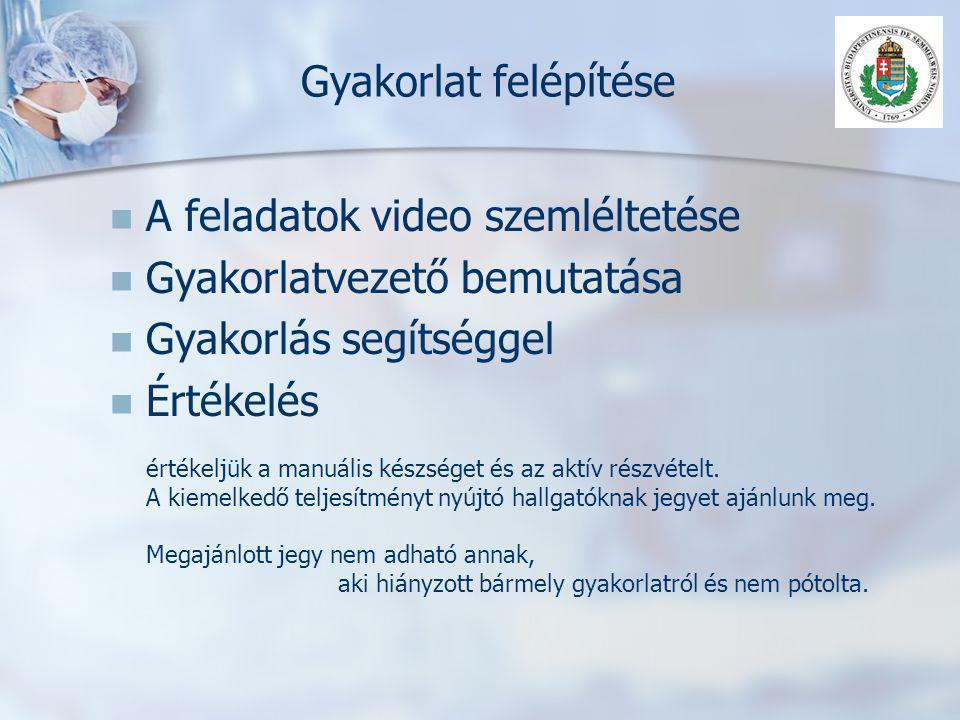 Gyakorlat felépítése   A feladatok video szemléltetése   Gyakorlatvezető bemutatása   Gyakorlás segítséggel   Értékelés értékeljük a manuális