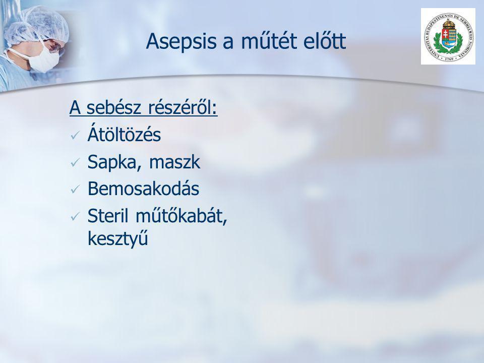 Asepsis a műtét előtt A sebész részéről:   Átöltözés   Sapka, maszk   Bemosakodás   Steril műtőkabát, kesztyű