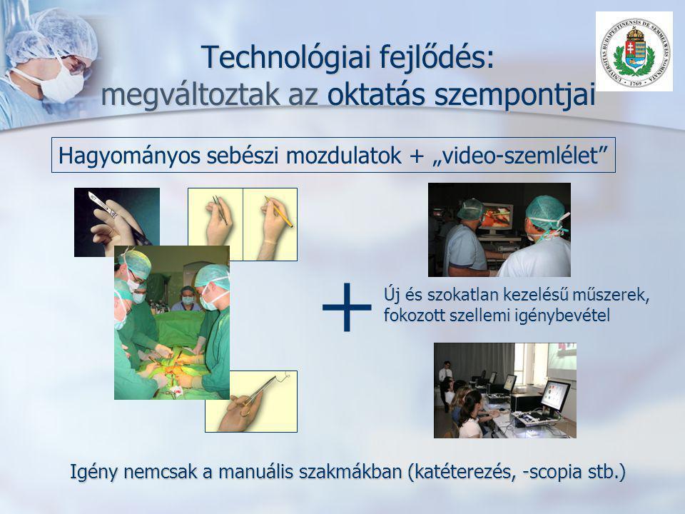 """Technológiai fejlődés: megváltoztak az oktatás szempontjai + Hagyományos sebészi mozdulatok + """"video-szemlélet"""" Igény nemcsak a manuális szakmákban (k"""