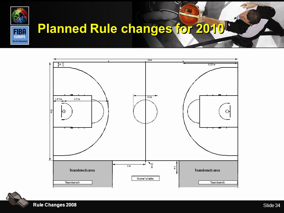 Slide 34 Planned Rule changes for 2010 Rule Changes 2008