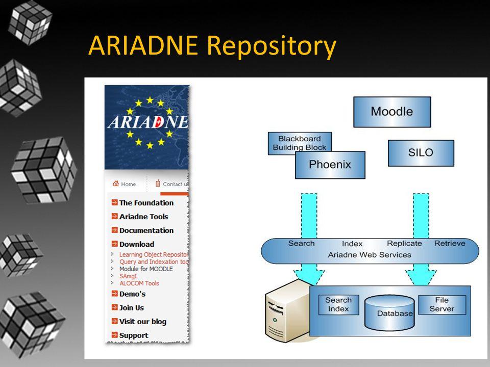 ARIADNE Repository