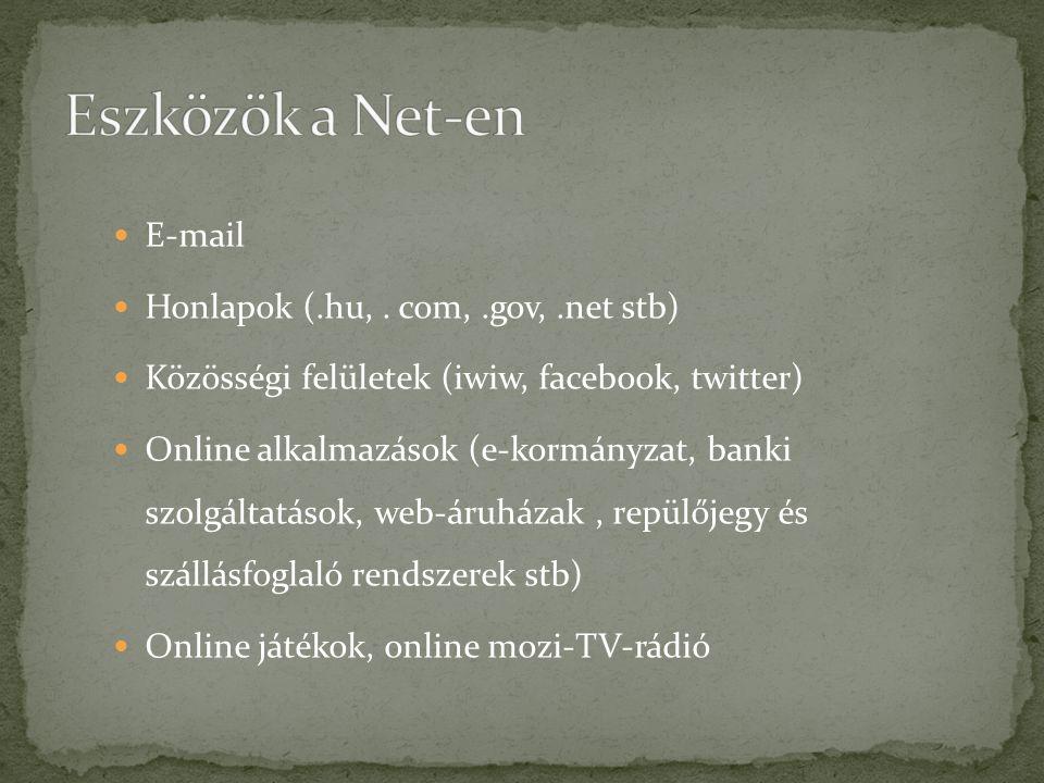  E-mail  Honlapok (.hu,. com,.gov,.net stb)  Közösségi felületek (iwiw, facebook, twitter)  Online alkalmazások (e-kormányzat, banki szolgáltatáso