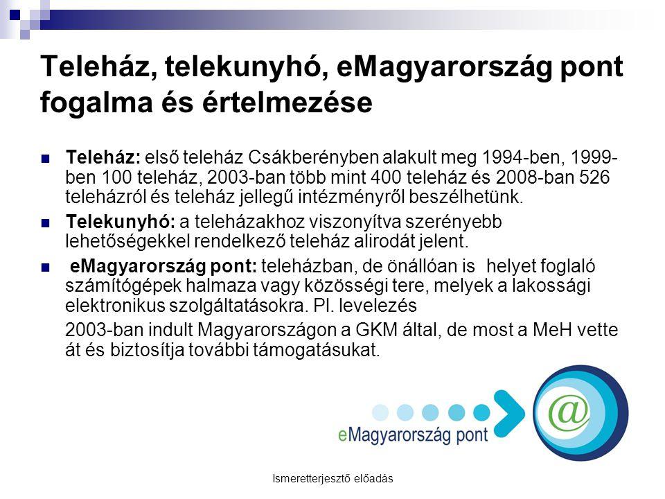 Ismeretterjesztő előadás Teleház, telekunyhó, eMagyarország pont fogalma és értelmezése  Teleház: első teleház Csákberényben alakult meg 1994-ben, 1999- ben 100 teleház, 2003-ban több mint 400 teleház és 2008-ban 526 teleházról és teleház jellegű intézményről beszélhetünk.