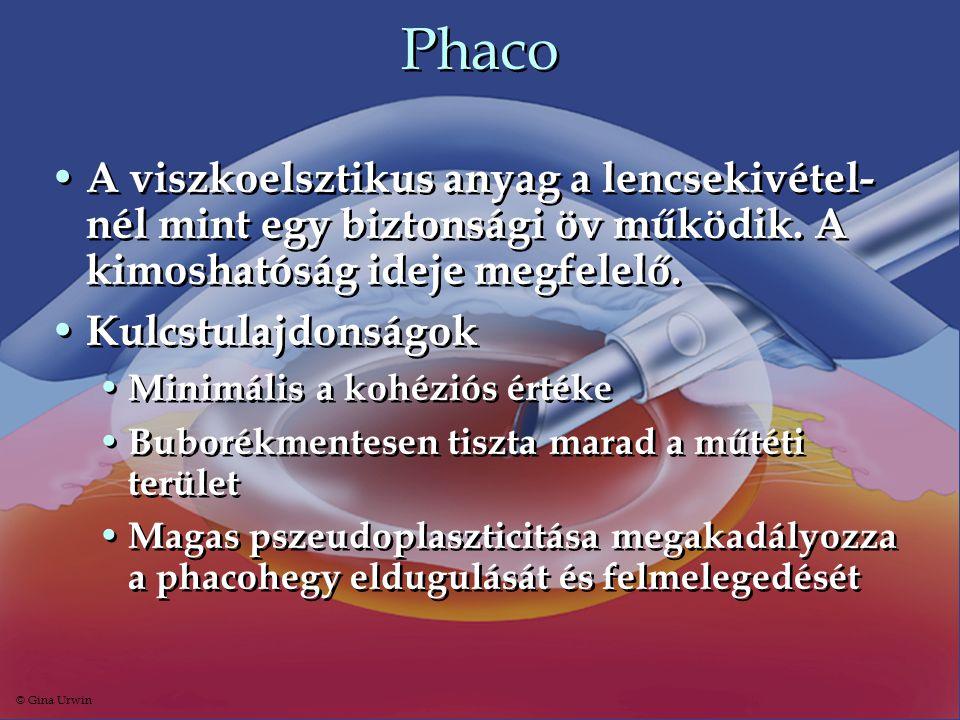 Phaco • A viszkoelsztikus anyag a lencsekivétel- nél mint egy biztonsági öv működik. A kimoshatóság ideje megfelelő. • Kulcstulajdonságok • Minimális