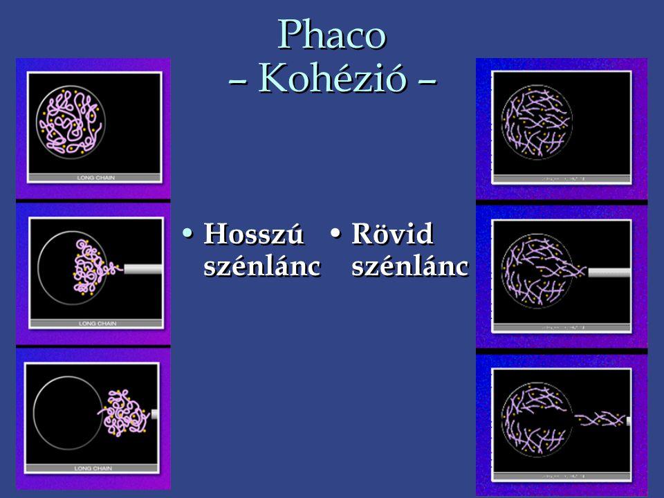 Phaco – Kohézió – • Hosszú szénlánc • Rövid szénlánc