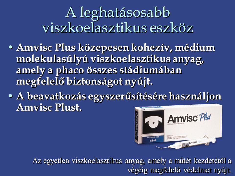 A leghatásosabb viszkoelasztikus eszköz • Amvisc Plus közepesen kohezív, médium molekulasúlyú viszkoelasztikus anyag, amely a phaco összes stádiumában