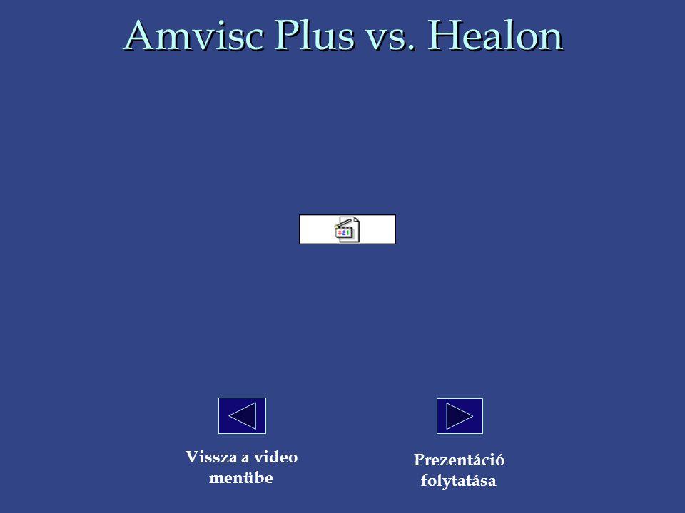 Amvisc Plus vs. Healon Vissza a video menübe Prezentáció folytatása