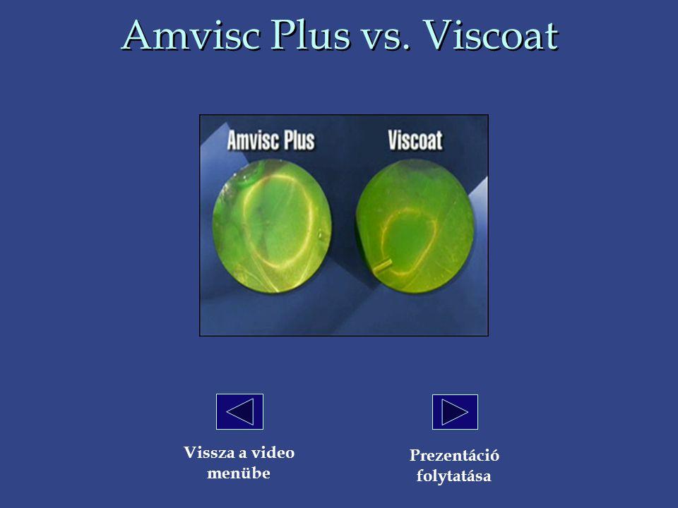 Amvisc Plus vs. Viscoat Vissza a video menübe Prezentáció folytatása