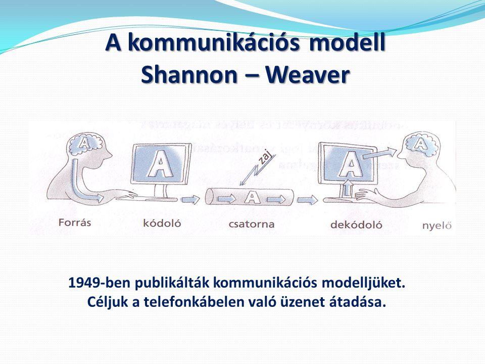 A kommunikációs modell Shannon – Weaver 1949-ben publikálták kommunikációs modelljüket. Céljuk a telefonkábelen való üzenet átadása.