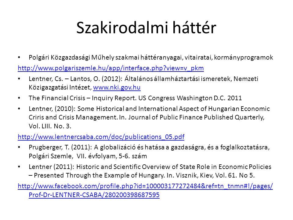 Szakirodalmi háttér • Polgári Közgazdasági Műhely szakmai háttéranyagai, vitairatai, kormányprogramok http://www.polgariszemle.hu/app/interface.php?vi