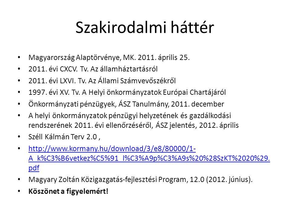 Szakirodalmi háttér • Magyarország Alaptörvénye, MK. 2011. április 25. • 2011. évi CXCV. Tv. Az államháztartásról • 2011. évi LXVI. Tv. Az Állami Szám