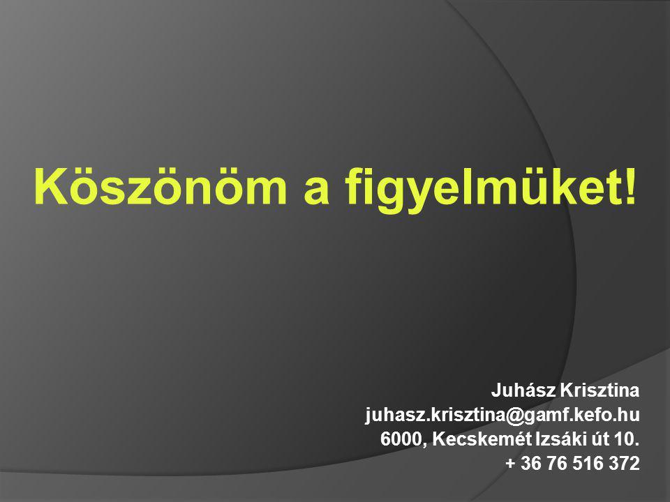 Köszönöm a figyelmüket! Juhász Krisztina juhasz.krisztina@gamf.kefo.hu 6000, Kecskemét Izsáki út 10. + 36 76 516 372