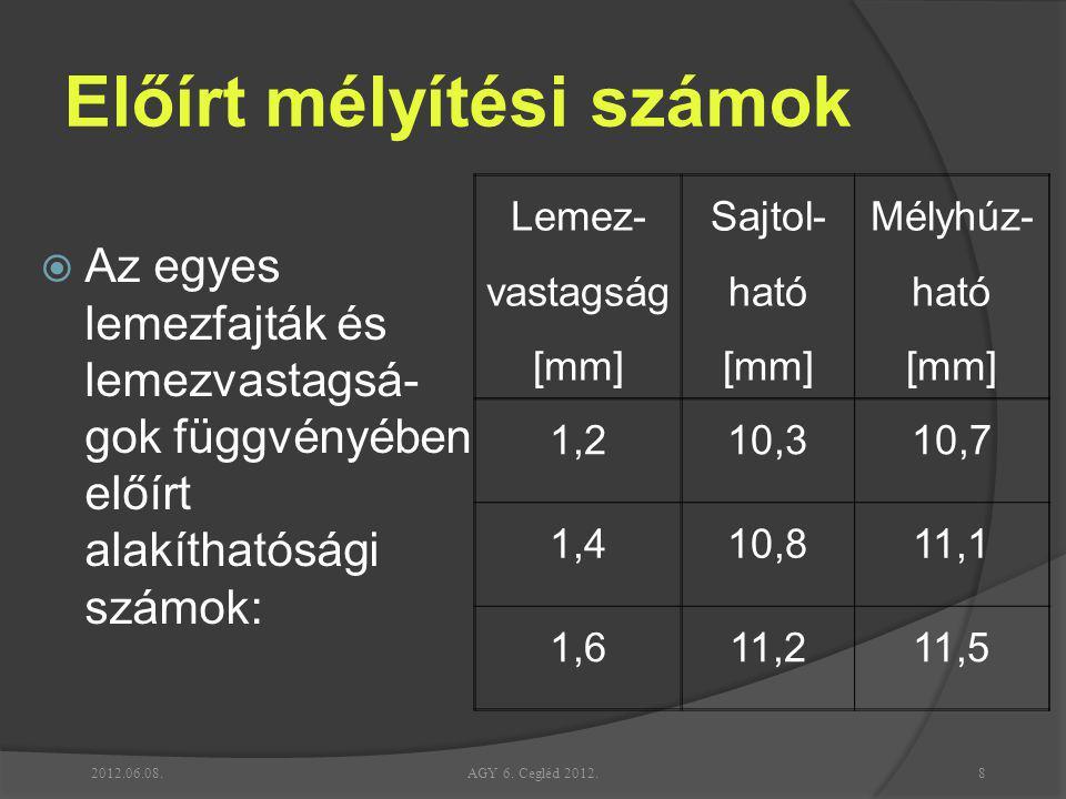 Előírt mélyítési számok  Az egyes lemezfajták és lemezvastagsá- gok függvényében előírt alakíthatósági számok: Lemez- vastagság [mm] Sajtol- ható [mm
