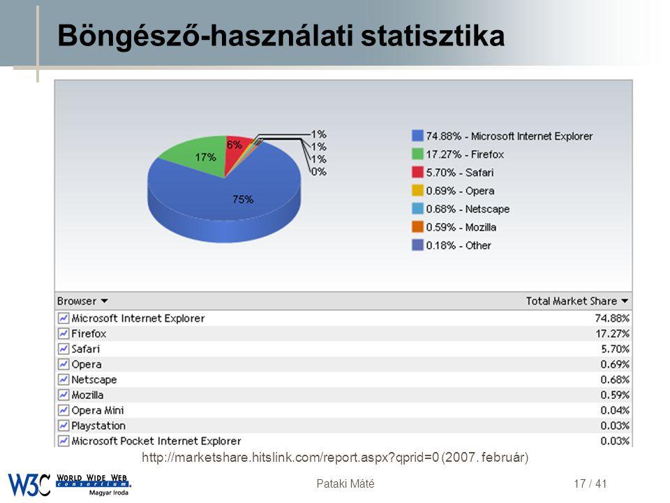 DSD Pataki Máté17 / 41 Böngésző-használati statisztika http://marketshare.hitslink.com/report.aspx?qprid=0 (2007. február)