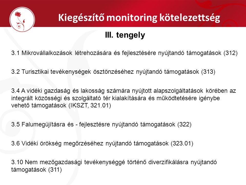 Kiegészítő monitoring kötelezettség III.