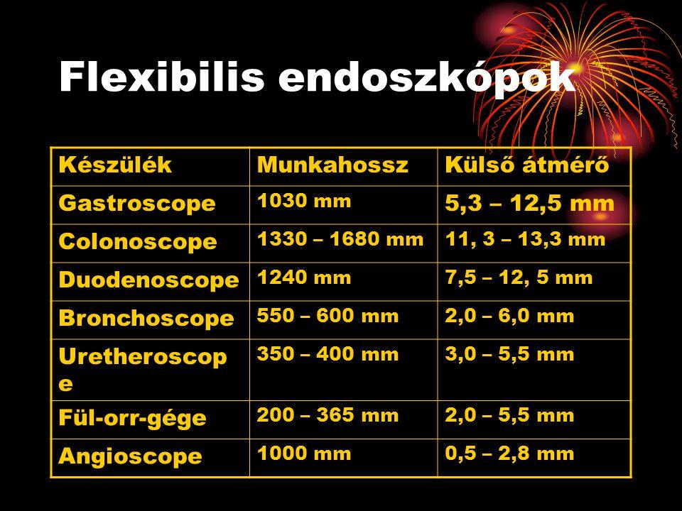 Flexibilis endoszkópok KészülékMunkahosszKülső átmérő Gastroscope 1030 mm 5,3 – 12,5 mm Colonoscope 1330 – 1680 mm11, 3 – 13,3 mm Duodenoscope 1240 mm7,5 – 12, 5 mm Bronchoscope 550 – 600 mm2,0 – 6,0 mm Uretheroscop e 350 – 400 mm3,0 – 5,5 mm Fül-orr-gége 200 – 365 mm2,0 – 5,5 mm Angioscope 1000 mm0,5 – 2,8 mm