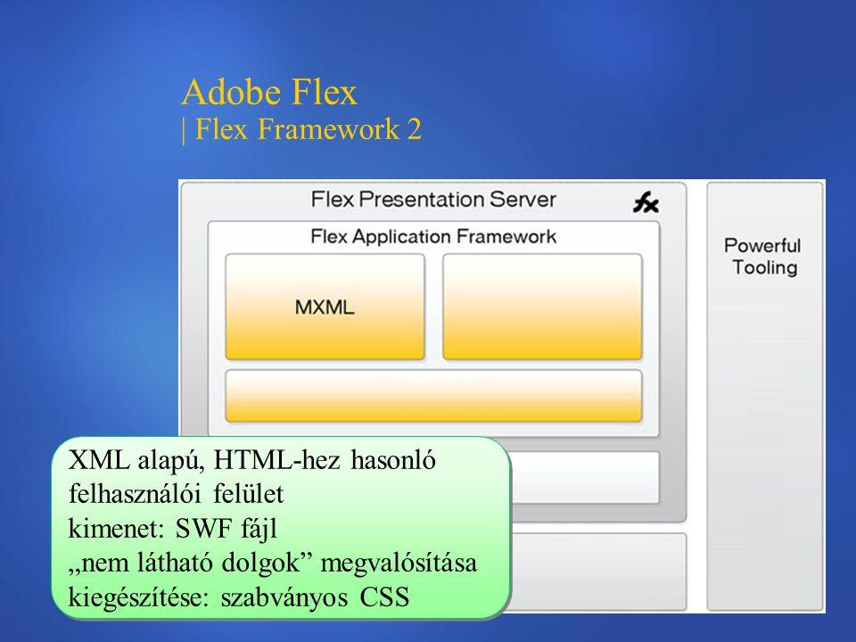 """XML alapú, HTML-hez hasonló felhasználói felület kimenet: SWF fájl """"nem látható dolgok megvalósítása kiegészítése: szabványos CSS XML alapú, HTML-hez hasonló felhasználói felület kimenet: SWF fájl """"nem látható dolgok megvalósítása kiegészítése: szabványos CSS"""