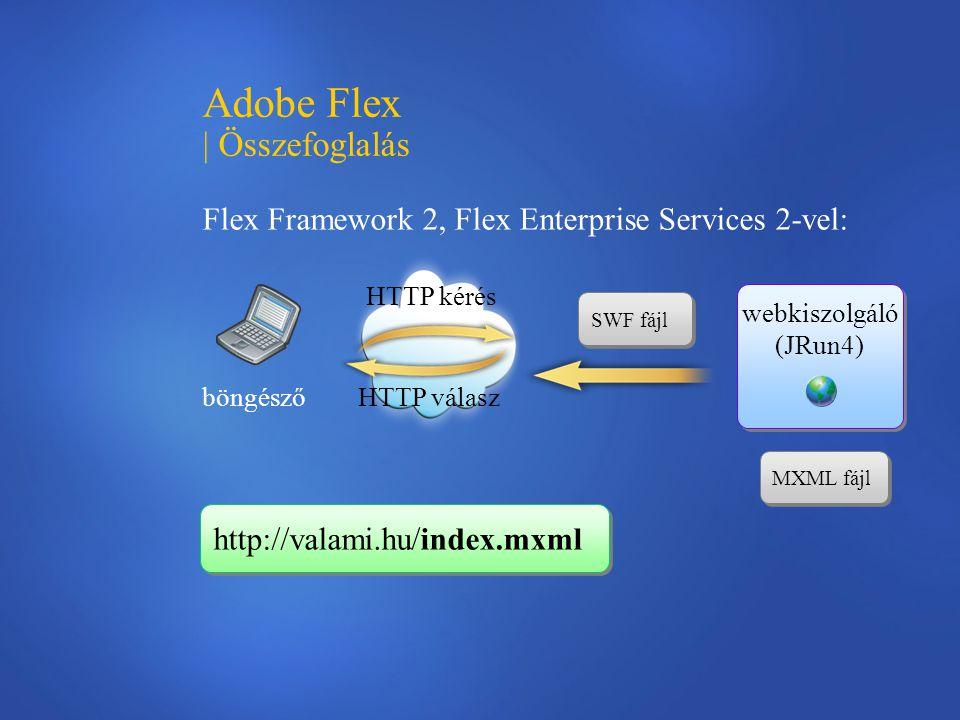 Adobe Flex | Összefoglalás Flex Framework 2, Flex Enterprise Services 2-vel: MXML fájl böngésző HTTP kérés HTTP válasz webkiszolgáló (JRun4) webkiszolgáló (JRun4) http://valami.hu/index.mxml SWF fájl