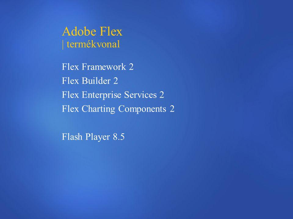 Adobe Flex | Flex Builder 2 beépített fordító részletes hibakeresés hatékonyság növelése Eclipse alapú IDE MXML, ActionScript és CSS kódszerkesztés WYSIWYG – amit látsz, azt kapsz nézet