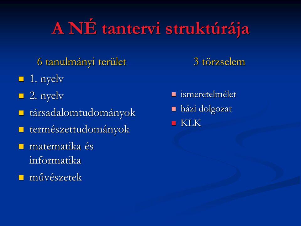 A NÉ tantervi struktúrája 6 tanulmányi terület 1111.