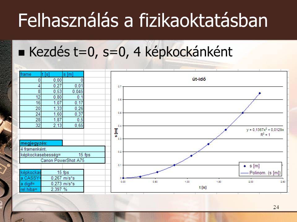 24 Felhasználás a fizikaoktatásban  Kezdés t=0, s=0, 4 képkockánként
