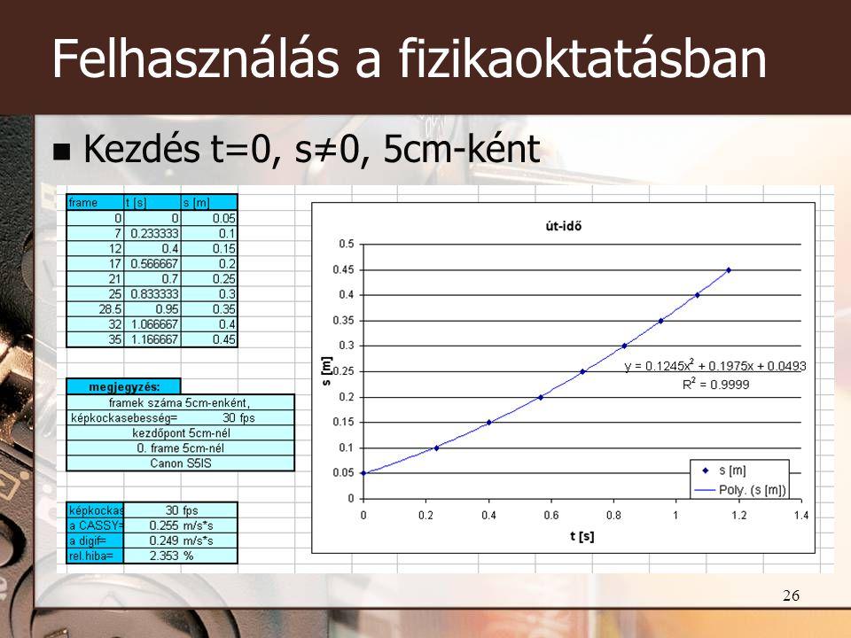 26 Felhasználás a fizikaoktatásban  Kezdés t=0, s≠0, 5cm-ként