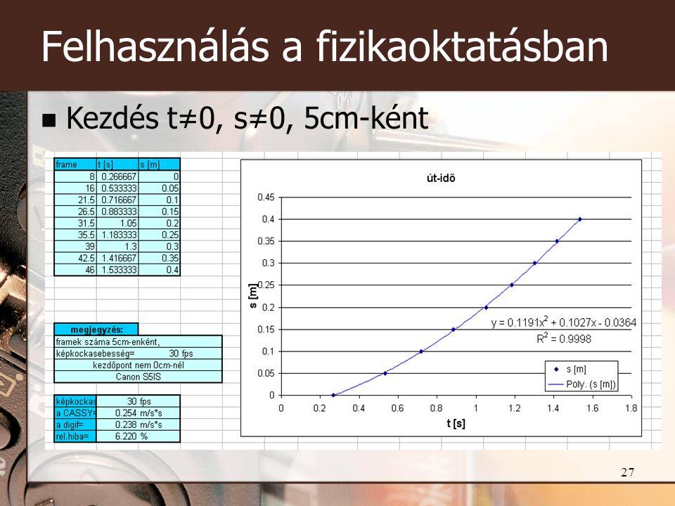 27 Felhasználás a fizikaoktatásban  Kezdés t≠0, s≠0, 5cm-ként