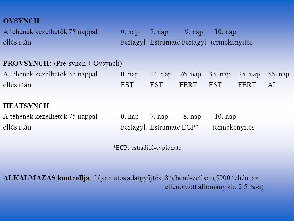 OVSYNCH A tehenek kezelhetők 75 nappal 0. nap7. nap 9. nap 10. nap ellés utánFertagylEstrumate Fertagyl termékenyítés PROVSYNCH: (Pre-synch + Ovsynch)