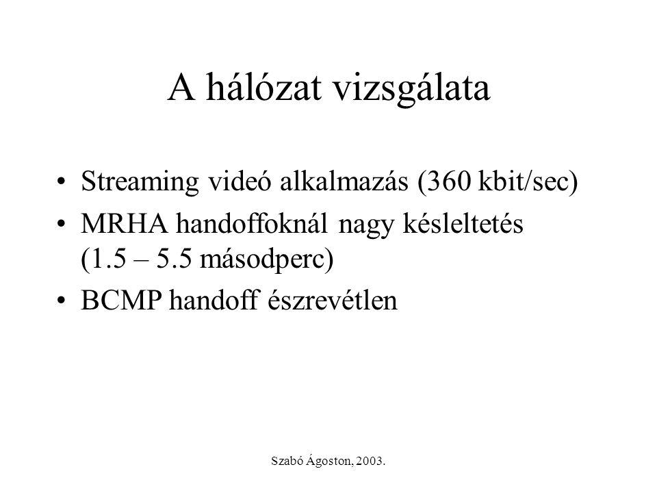 Szabó Ágoston, 2003. A hálózat vizsgálata •Streaming videó alkalmazás (360 kbit/sec) •MRHA handoffoknál nagy késleltetés (1.5 – 5.5 másodperc) •BCMP h
