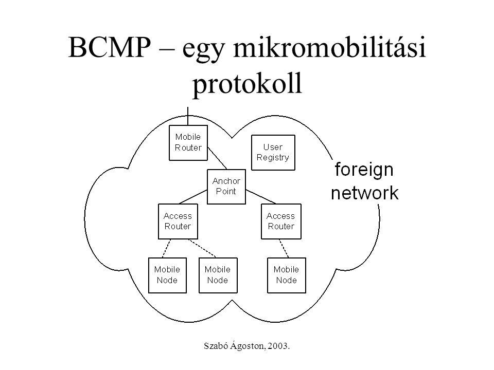 Szabó Ágoston, 2003. BCMP – egy mikromobilitási protokoll
