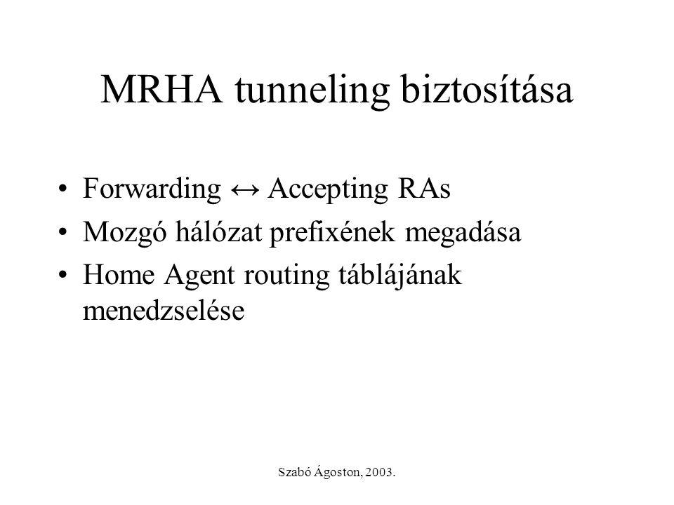 Szabó Ágoston, 2003. MRHA tunneling biztosítása •Forwarding ↔ Accepting RAs •Mozgó hálózat prefixének megadása •Home Agent routing táblájának menedzse
