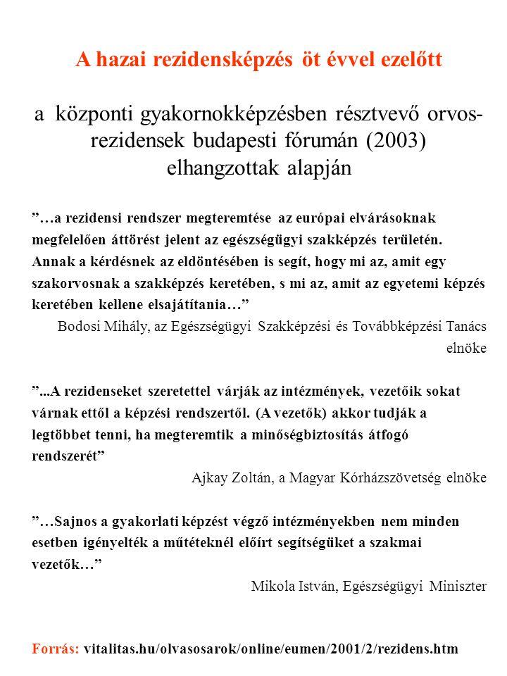 A hazai rezidensképzés öt évvel ezelőtt a központi gyakornokképzésben résztvevő orvos- rezidensek budapesti fórumán (2003) elhangzottak alapján …a rezidensi rendszer megteremtése az európai elvárásoknak megfelelően áttörést jelent az egészségügyi szakképzés területén.