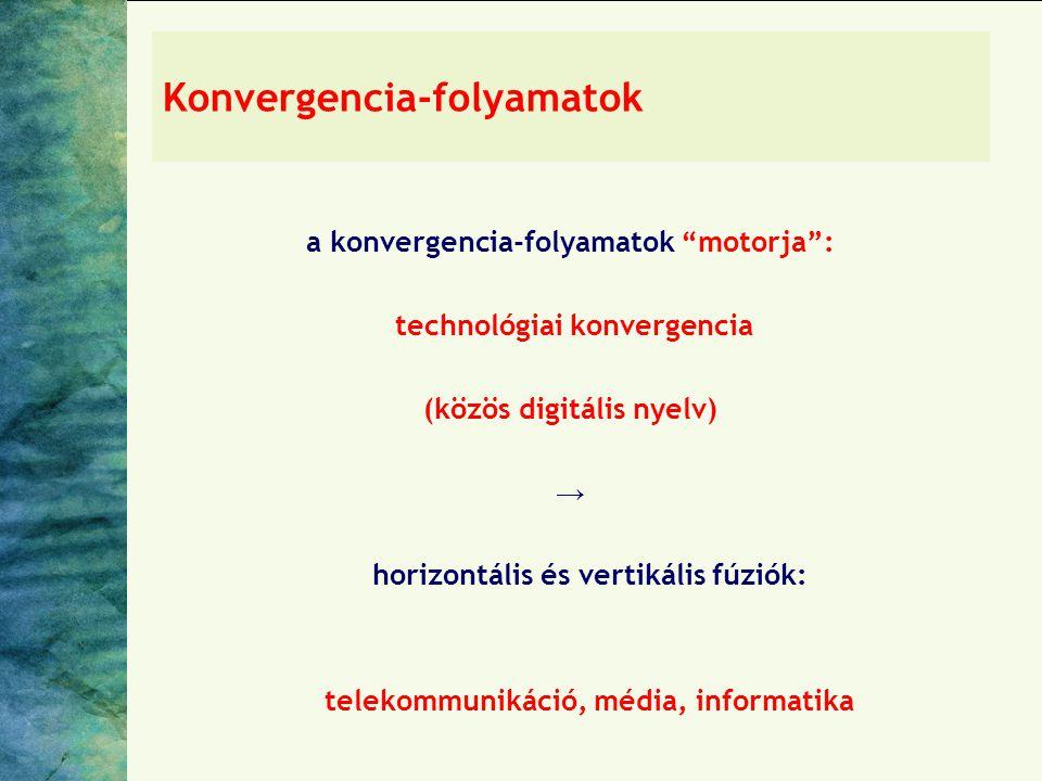 Konvergencia-folyamatok a konvergencia-folyamatok motorja : technológiai konvergencia (közös digitális nyelv) → horizontális és vertikális fúziók: telekommunikáció, média, informatika