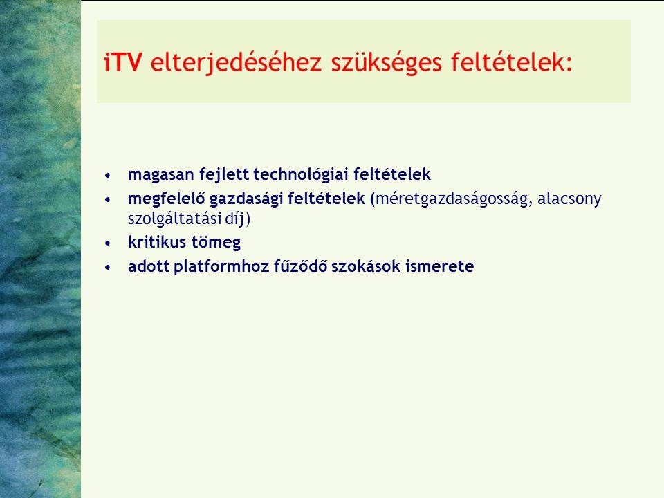 iTV elterjedéséhez szükséges feltételek: •magasan fejlett technológiai feltételek •megfelelő gazdasági feltételek (méretgazdaságosság, alacsony szolgáltatási díj) •kritikus tömeg •adott platformhoz fűződő szokások ismerete