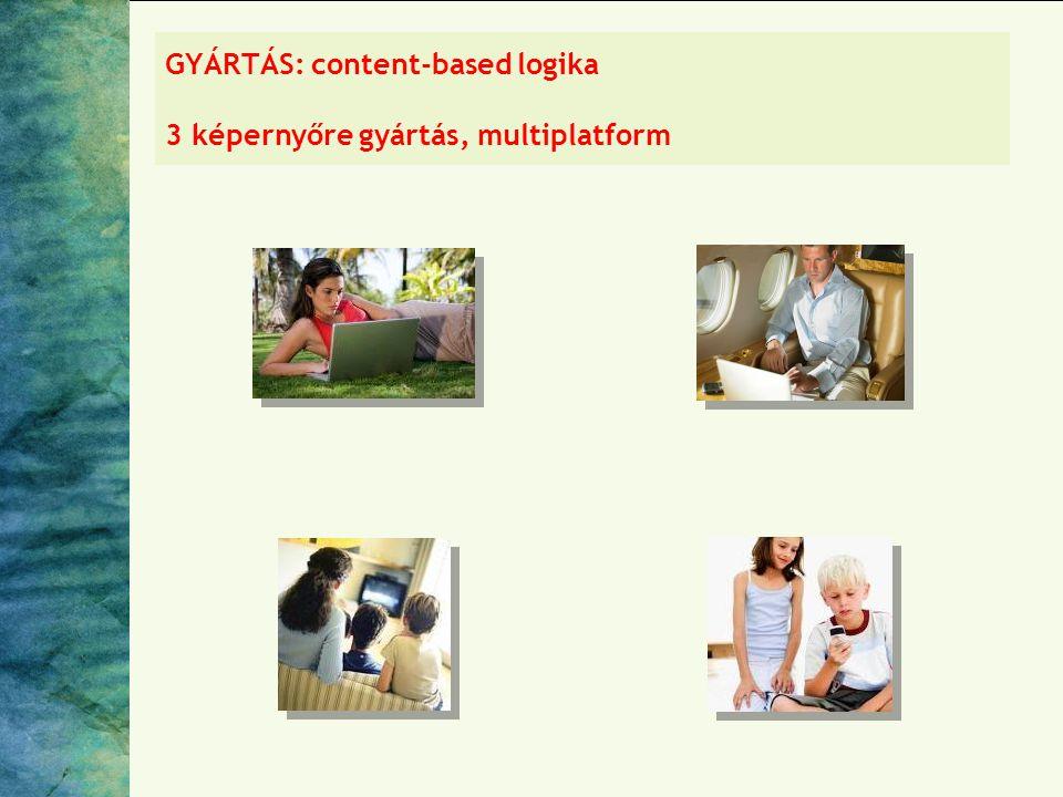 GYÁRTÁS: content-based logika 3 képernyőre gyártás, multiplatform