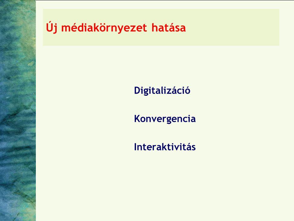 Új médiakörnyezet hatása Digitalizáció Konvergencia Interaktivitás