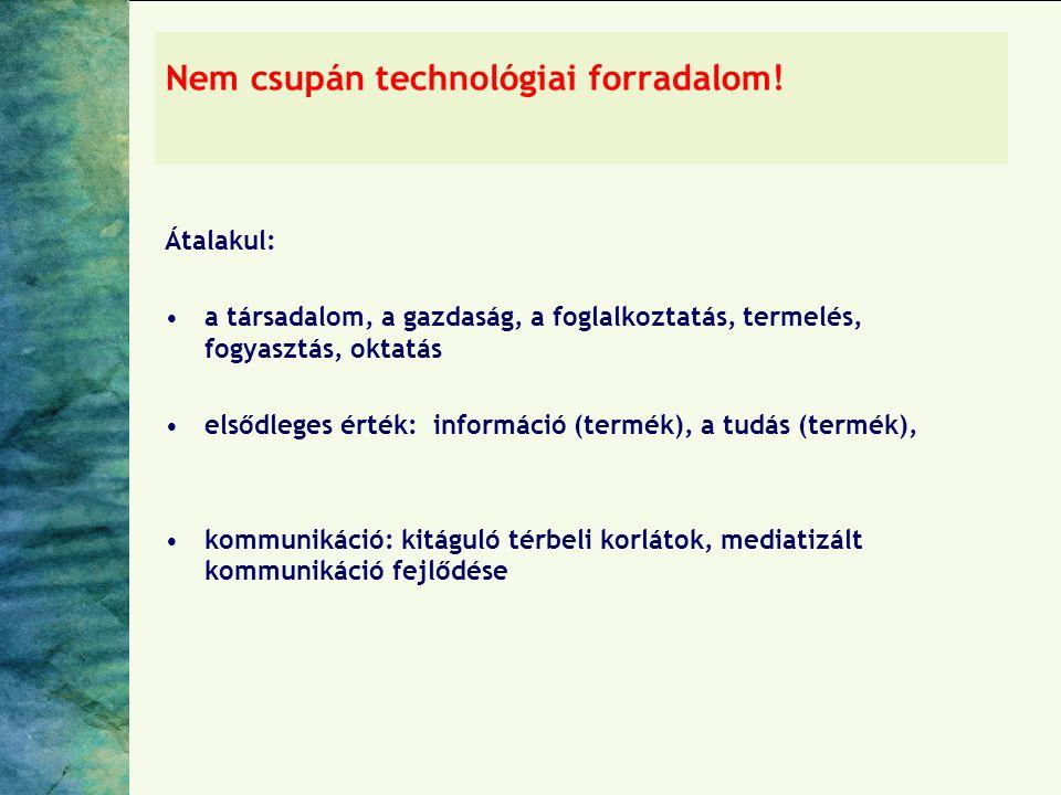 Nem csupán technológiai forradalom.