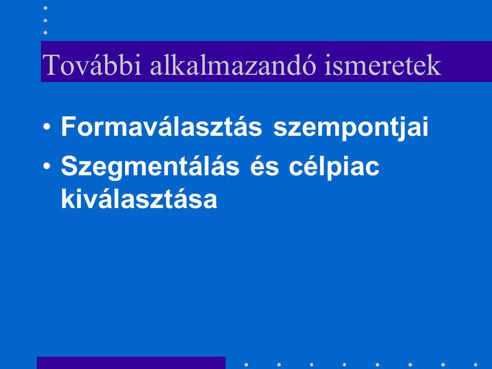 Formanyomtatvány Lásd www.mva.hu/programok/mihi/ mihi_info.php