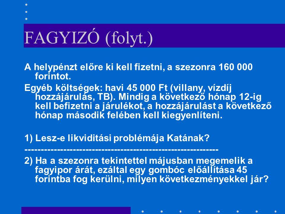 FAGYIZÓ Tölcsér Kata egyéni vállalkozóként a nyári szezonban (májustól szeptember végéig) fagyizót szeretne üzemeltetni. Katának 250 000 Ft készpénze