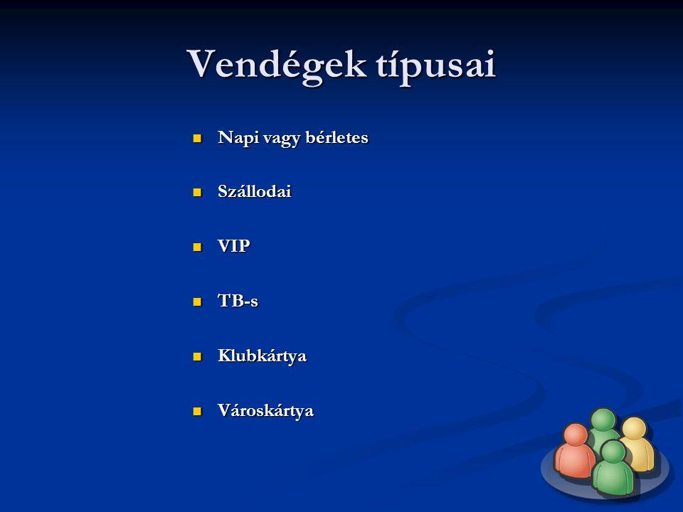 Vendégek típusai  Napi vagy bérletes  Szállodai  VIP  TB-s  Klubkártya  Városkártya
