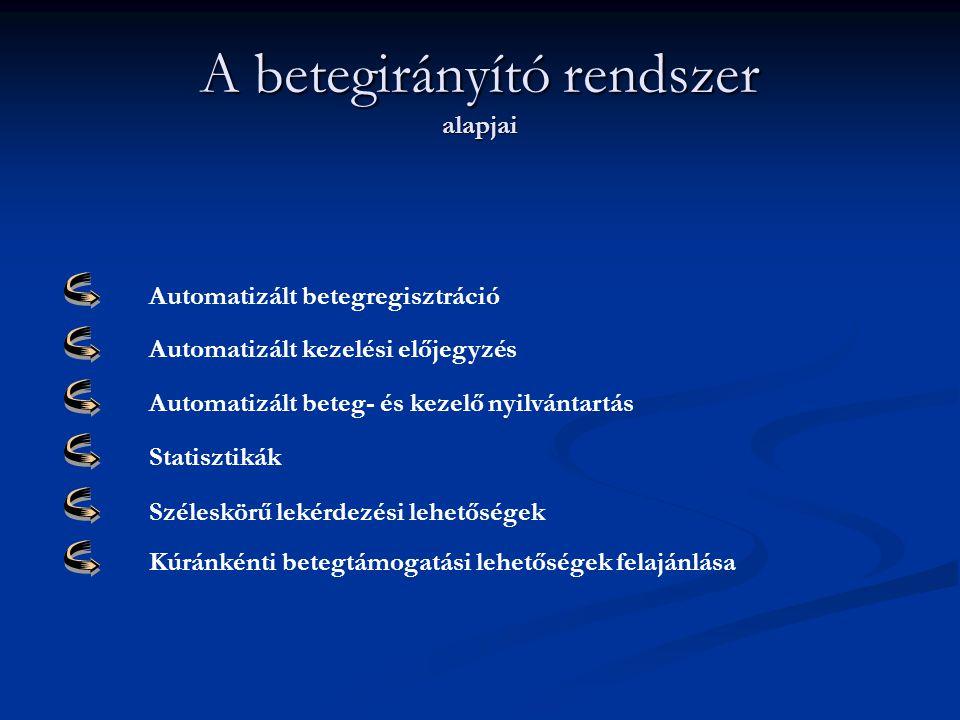 A betegirányító rendszer alapjai Automatizált betegregisztráció Automatizált kezelési előjegyzés Automatizált beteg- és kezelő nyilvántartás Statiszti