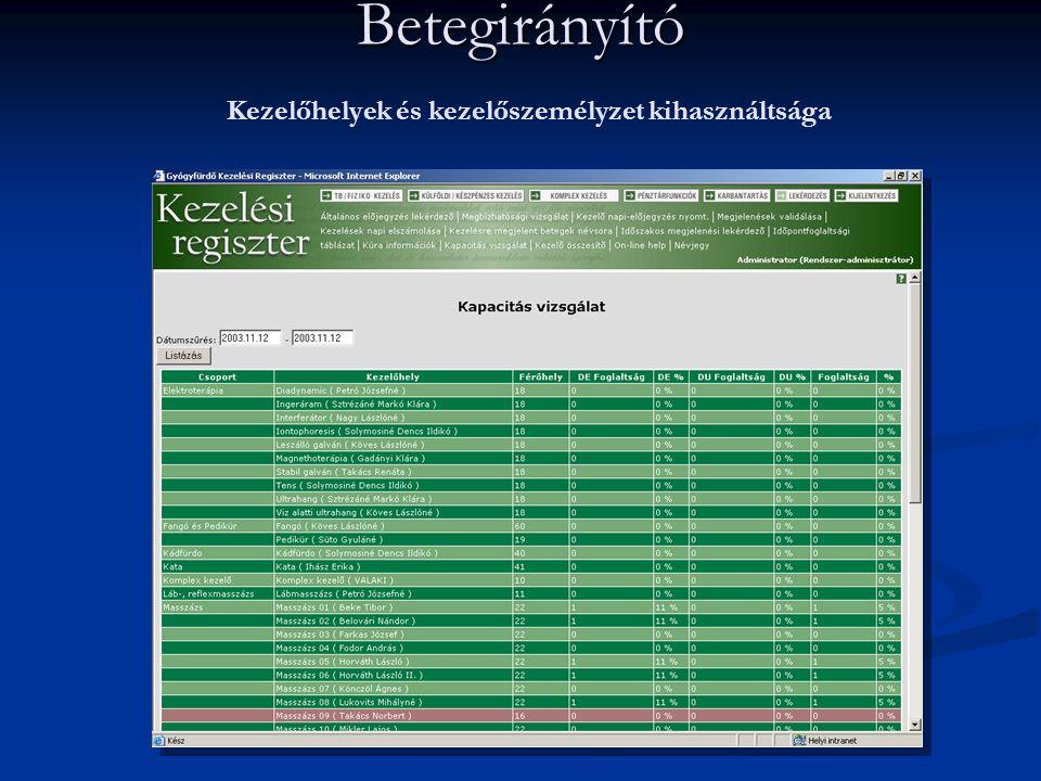 Betegirányító Betegirányító Kezelőhelyek és kezelőszemélyzet kihasználtsága