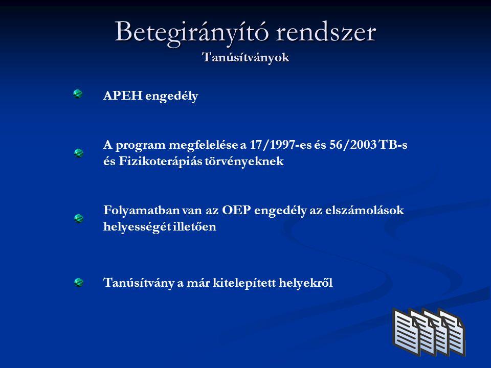Betegirányító rendszer Tanúsítványok APEH engedély A program megfelelése a 17/1997-es és 56/2003 TB-s és Fizikoterápiás törvényeknek Folyamatban van a