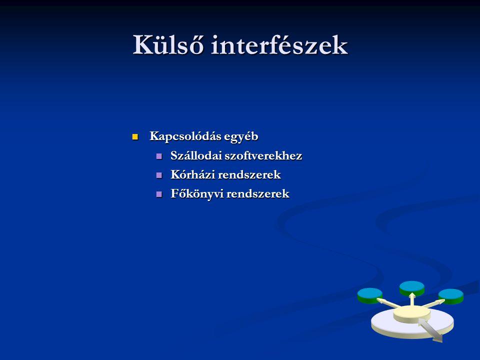 Külső interfészek  Kapcsolódás egyéb  Szállodai szoftverekhez  Kórházi rendszerek  Főkönyvi rendszerek