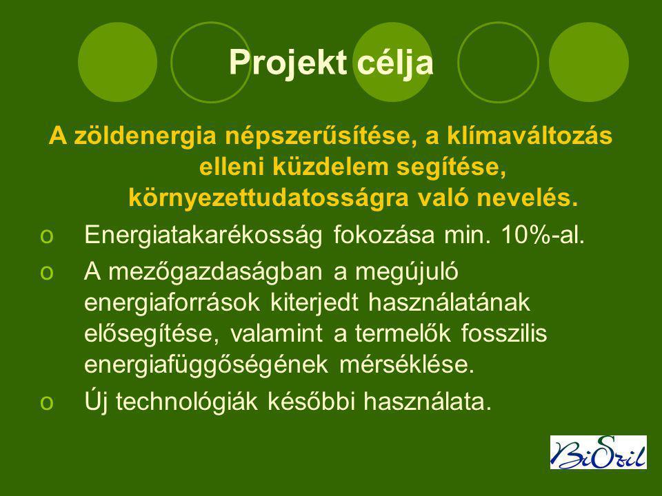 A projekt indokoltsága  Az olajválság, a klímaváltozás hatása nagymértékben befolyásolja Földünk környezetét, az emberiség jövőjét.