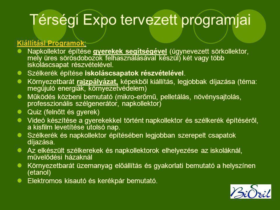 Térségi expo tervezett előadásai Tervezett kiállítási programok/előadások:  A zöldáram termelő biosolar (fagáz és növényolaj mikroerőmű) berendezések és zöldáram fogyasztó termékek műszaki gyakorlati alkalmazásának bemutatása.