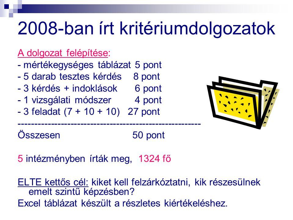 2008-ban írt kritériumdolgozatok A dolgozat felépítése: - mértékegységes táblázat 5 pont - 5 darab tesztes kérdés 8 pont - 3 kérdés + indoklások6 pont