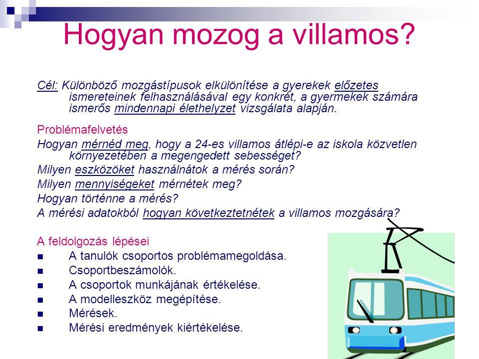 Hogyan mozog a villamos? Cél: Különböző mozgástípusok elkülönítése a gyerekek előzetes ismereteinek felhasználásával egy konkrét, a gyermekek számára